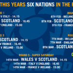 Finished: 6 Nations at Annan Rugby Club