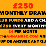 £250 Monthly Draw