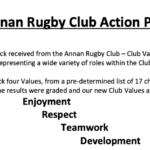 CLUB VALUES AND ACTION PLAN